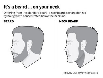 how to avoid neck beard